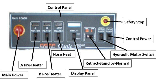 spray_foam_control_panel